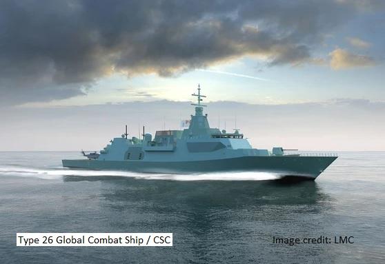 Type 26 GCS - CSC