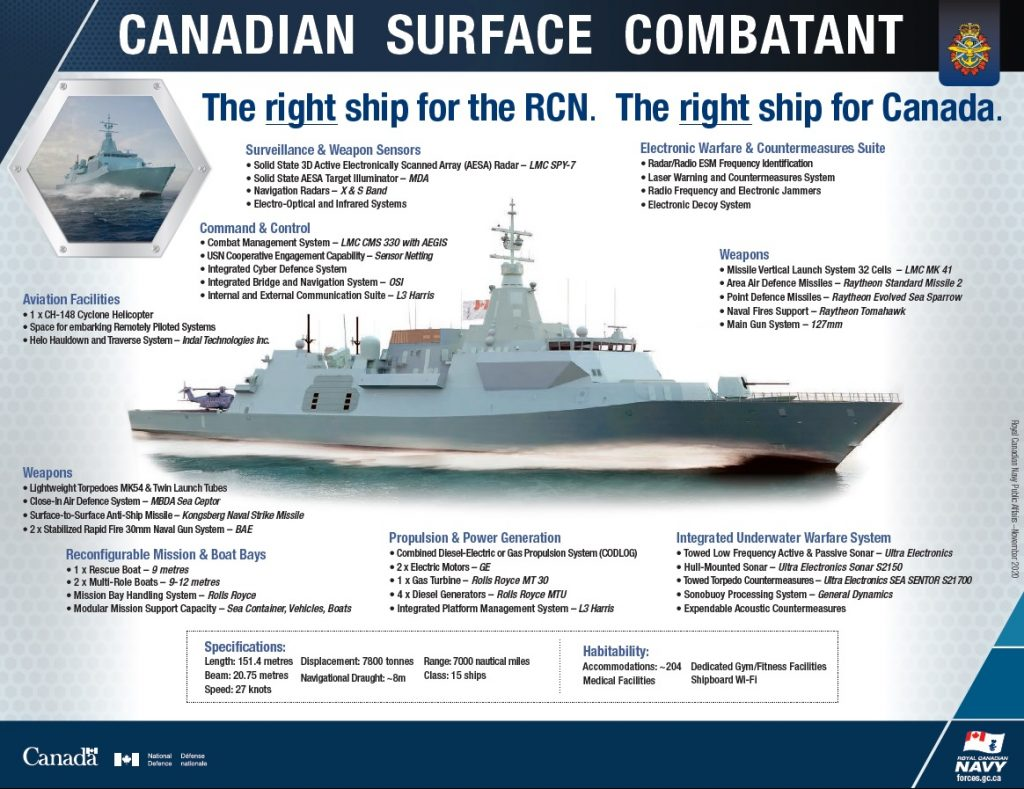 RCN CSC factsheet Nov20