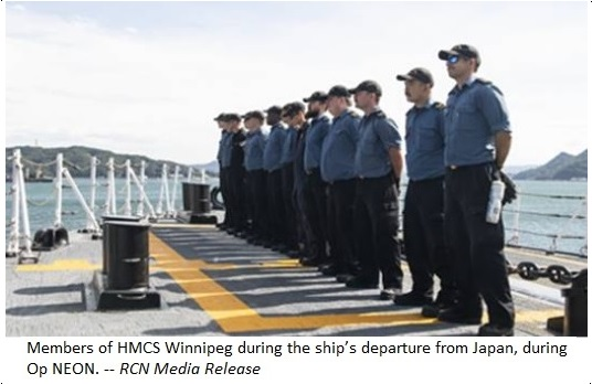 HMCS Winnipeg 2020