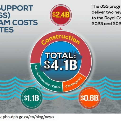 JSS PBO report 2020_1