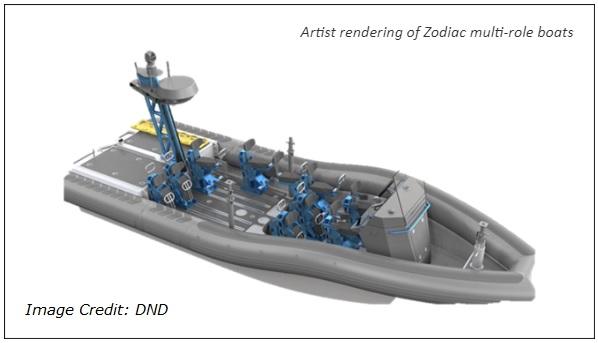 Zodiac new boat