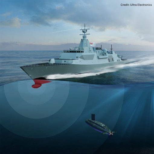A CGI model of the Canadian Surface Combatant uses its hull-mounted sonar to detect a Kilo-class diesel submarine